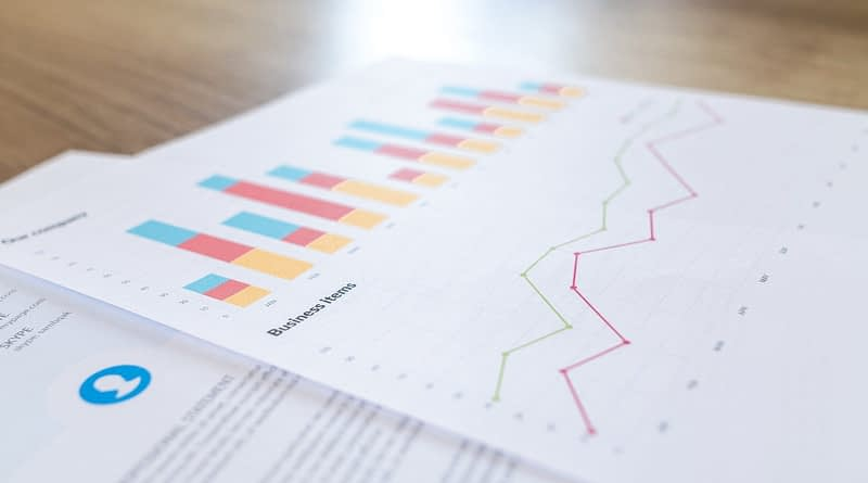 Investment Strategies Under Scrutiny